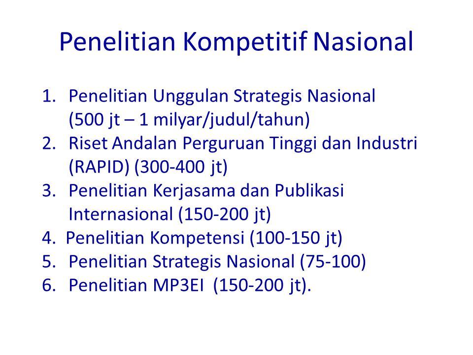 Penelitian Kompetitif Nasional 1.Penelitian Unggulan Strategis Nasional (500 jt – 1 milyar/judul/tahun) 2.Riset Andalan Perguruan Tinggi dan Industri (RAPID) (300-400 jt) 3.Penelitian Kerjasama dan Publikasi Internasional (150-200 jt) 4.