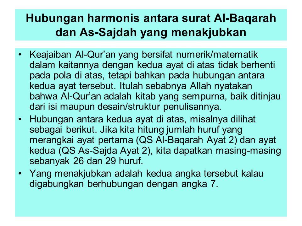 Adelaide, November 200811 Hubungan harmonis antara surat Al-Baqarah dan As-Sajdah yang menakjubkan •Keajaiban Al-Qur'an yang bersifat numerik/matematik dalam kaitannya dengan kedua ayat di atas tidak berhenti pada pola di atas, tetapi bahkan pada hubungan antara kedua ayat tersebut.