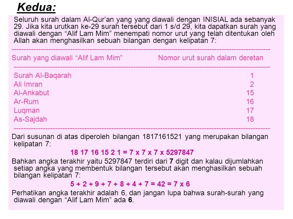 Adelaide, November 200818 Kedua: Seluruh surah dalam Al-Qur'an yang yang diawali dengan INISIAL ada sebanyak 29.