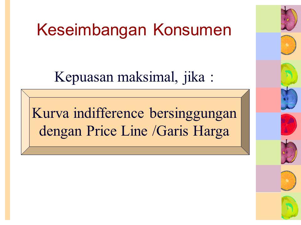 Keseimbangan Konsumen Kepuasan maksimal, jika : Kurva indifference bersinggungan dengan Price Line /Garis Harga