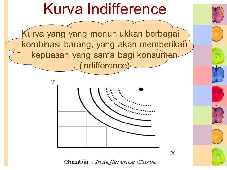 Kurva Indifference Kurva yang yang menunjukkan berbagai kombinasi barang, yang akan memberikan kepuasan yang sama bagi konsumen (indifference)
