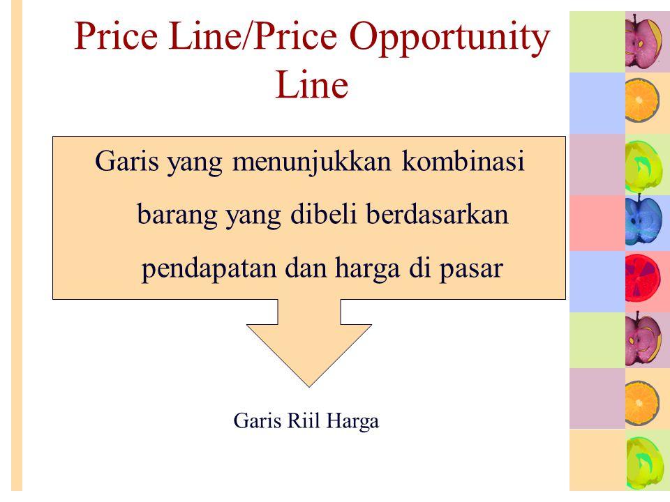 Price Line/Price Opportunity Line Garis yang menunjukkan kombinasi barang yang dibeli berdasarkan pendapatan dan harga di pasar Garis Riil Harga