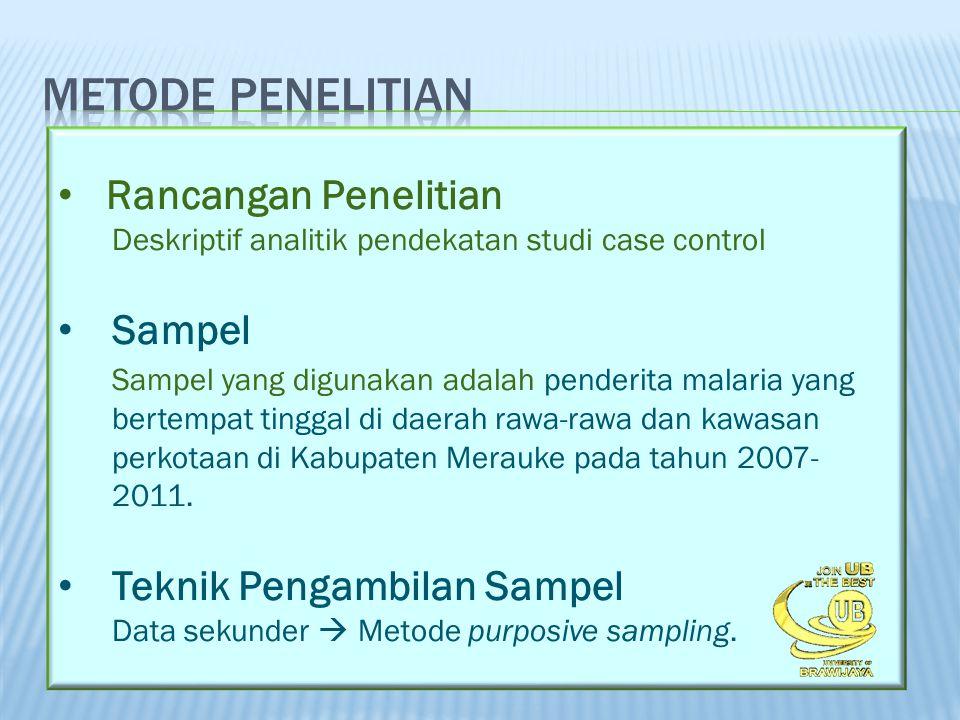 • Rancangan Penelitian Deskriptif analitik pendekatan studi case control • Sampel Sampel yang digunakan adalah penderita malaria yang bertempat tingga