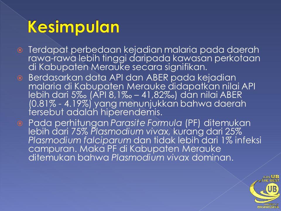  Terdapat perbedaan kejadian malaria pada daerah rawa-rawa lebih tinggi daripada kawasan perkotaan di Kabupaten Merauke secara signifikan.  Berdasar