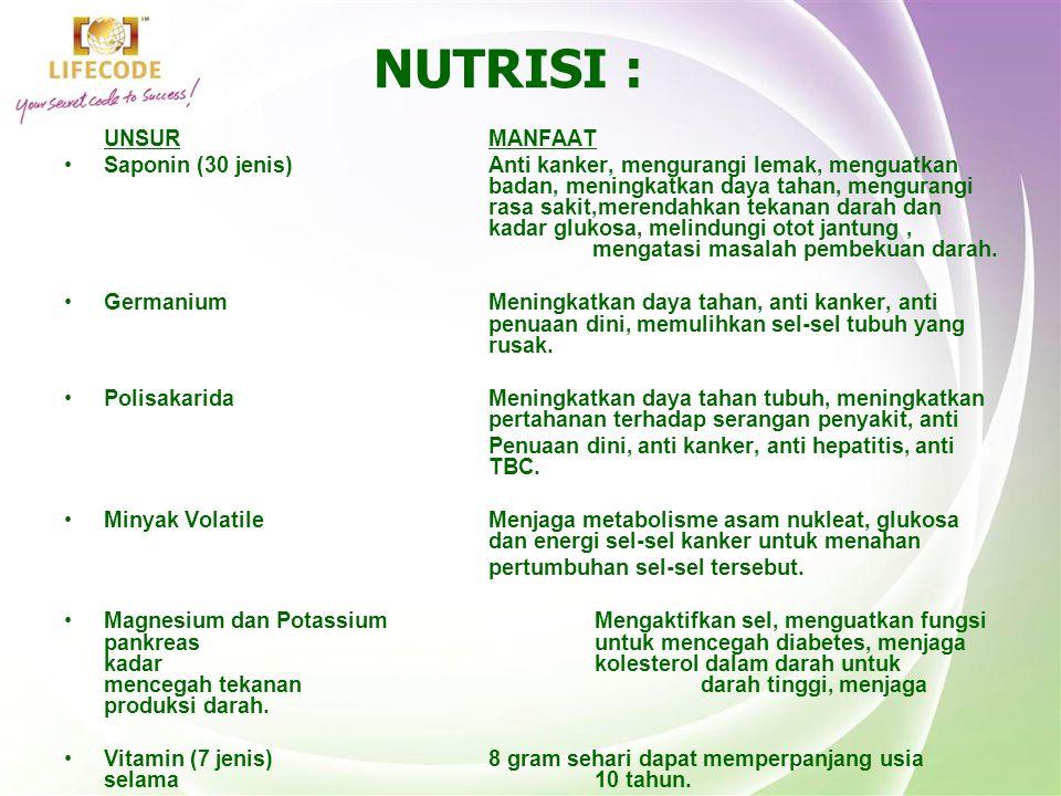 NUTRISI : UNSURMANFAAT •Saponin (30 jenis)Anti kanker, mengurangi lemak, menguatkan badan, meningkatkan daya tahan, mengurangi rasa sakit,merendahkan