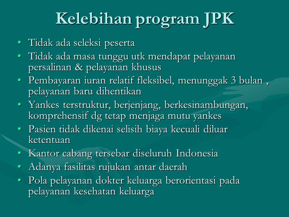 Kelebihan program JPK •Tidak ada seleksi peserta •Tidak ada masa tunggu utk mendapat pelayanan persalinan & pelayanan khusus •Pembayaran iuran relatif