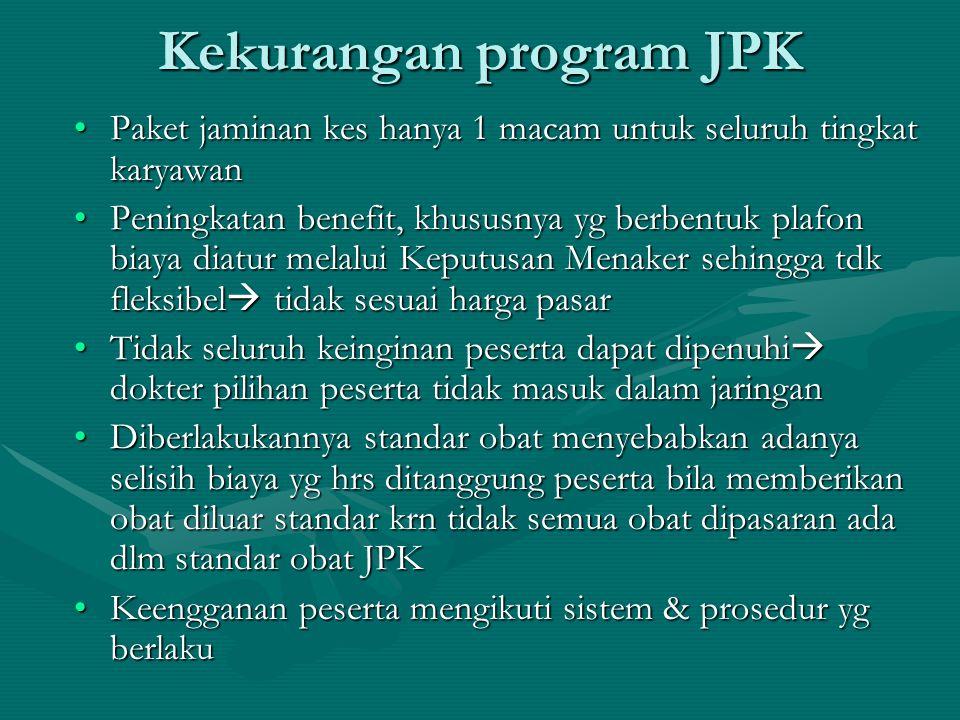 Kekurangan program JPK •Paket jaminan kes hanya 1 macam untuk seluruh tingkat karyawan •Peningkatan benefit, khususnya yg berbentuk plafon biaya diatu