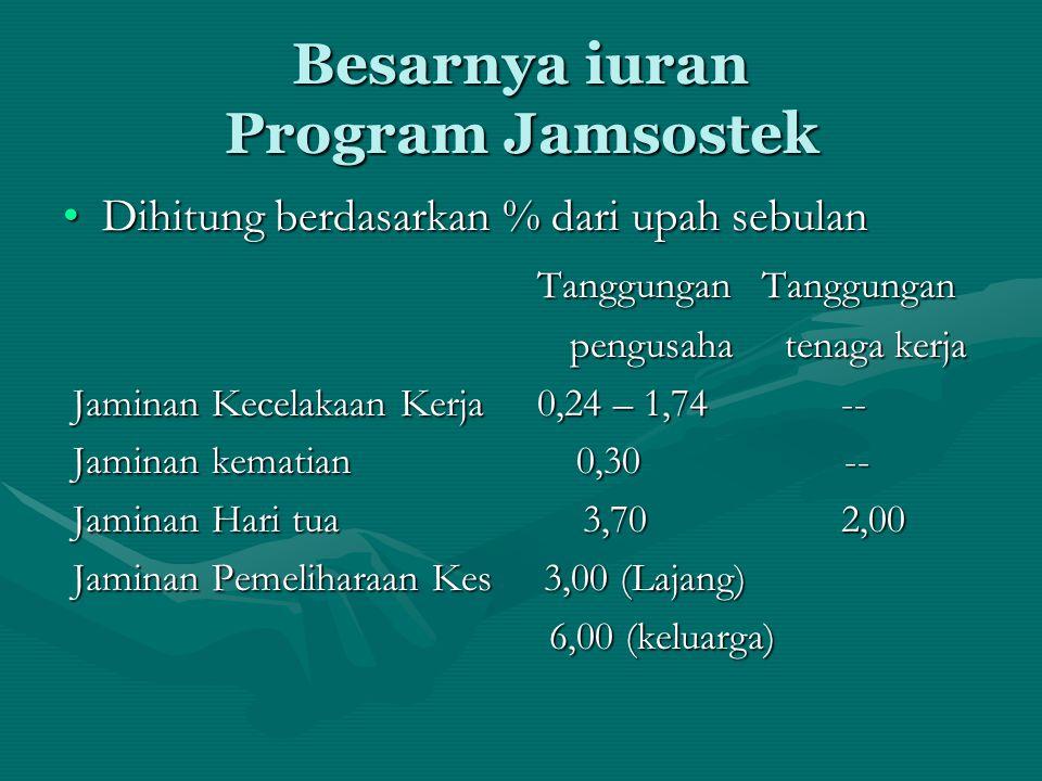 Besarnya iuran Program Jamsostek •Dihitung berdasarkan % dari upah sebulan Tanggungan Tanggungan Tanggungan Tanggungan pengusaha tenaga kerja pengusah