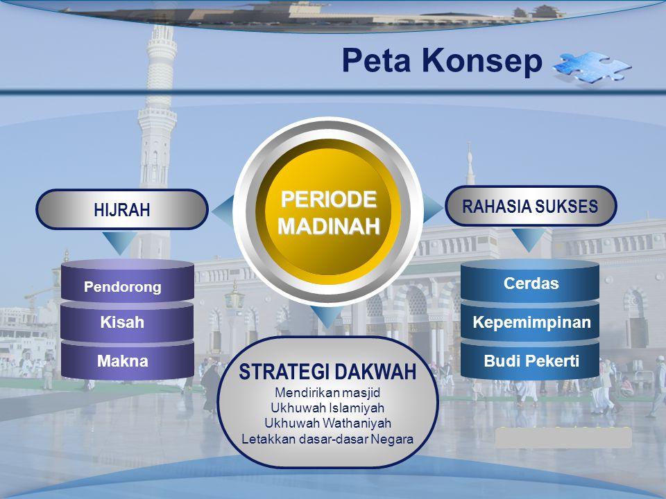 Identitas Program A B C KOMPETENSI DASAR 1.Menceritakan sejarah da'wah Rasulullah periode Madinah. 2.Mendeskripsikan subtansi dan strategi da'wah Rasu