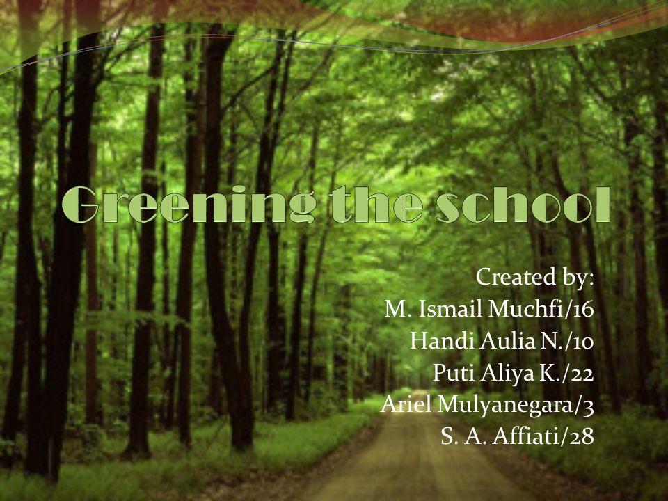 Created by: M. Ismail Muchfi/16 Handi Aulia N./10 Puti Aliya K./22 Ariel Mulyanegara/3 S. A. Affiati/28