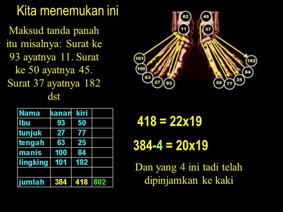 Jika kita berjalan sebanyak 23 dari ujung bawah tulang belakang manusia 9 Jika kita lanjutkan 3 lagi, 23 7 kepala kemudian berhenti, maka tempat berhenti itu di tulang punggung no 9 dari bawah.