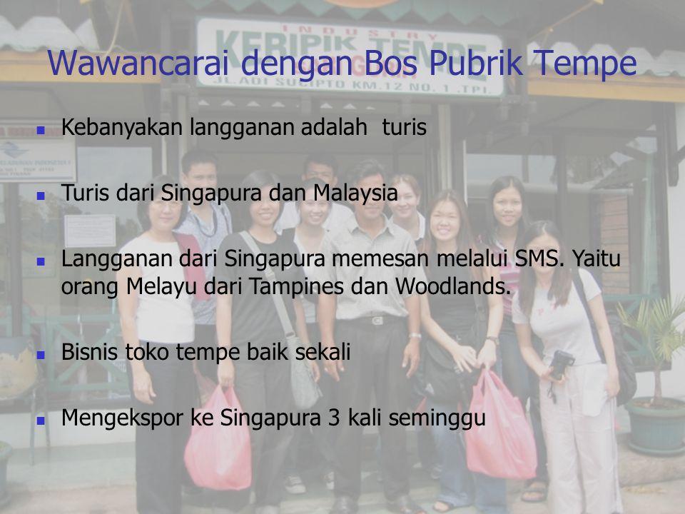  Kebanyakan langganan adalah turis  Turis dari Singapura dan Malaysia  Langganan dari Singapura memesan melalui SMS.