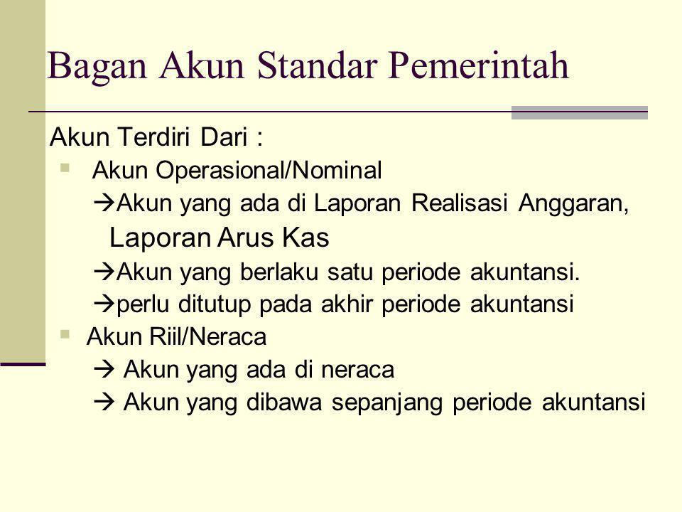 Bagan Akun Standar Pemerintah Akun Terdiri Dari :  Akun Operasional/Nominal  Akun yang ada di Laporan Realisasi Anggaran, Laporan Arus Kas  Akun yang berlaku satu periode akuntansi.