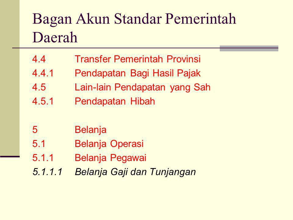 Bagan Akun Standar Pemerintah Daerah 4.4 Transfer Pemerintah Provinsi 4.4.1 Pendapatan Bagi Hasil Pajak 4.5Lain-lain Pendapatan yang Sah 4.5.1Pendapat