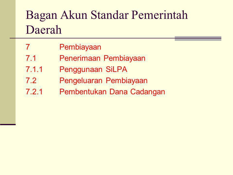 Bagan Akun Standar Pemerintah Daerah 7Pembiayaan 7.1Penerimaan Pembiayaan 7.1.1Penggunaan SiLPA 7.2Pengeluaran Pembiayaan 7.2.1Pembentukan Dana Cadangan