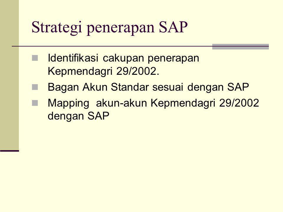 Strategi penerapan SAP  Identifikasi cakupan penerapan Kepmendagri 29/2002.  Bagan Akun Standar sesuai dengan SAP  Mapping akun-akun Kepmendagri 29