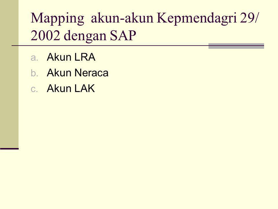 Mapping akun-akun Kepmendagri 29/ 2002 dengan SAP a. Akun LRA b. Akun Neraca c. Akun LAK
