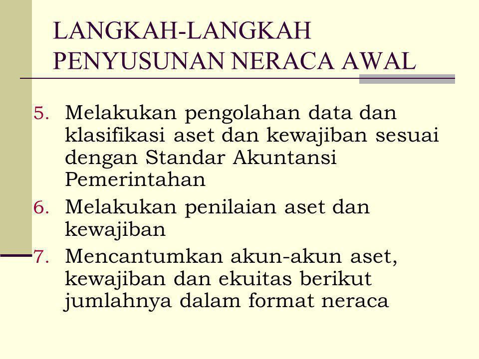 LANGKAH-LANGKAH PENYUSUNAN NERACA AWAL 5. Melakukan pengolahan data dan klasifikasi aset dan kewajiban sesuai dengan Standar Akuntansi Pemerintahan 6.