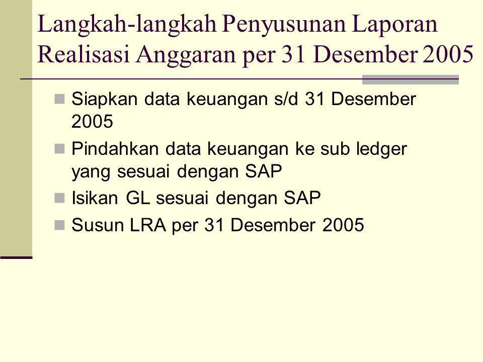 Langkah-langkah Penyusunan Laporan Realisasi Anggaran per 31 Desember 2005  Siapkan data keuangan s/d 31 Desember 2005  Pindahkan data keuangan ke sub ledger yang sesuai dengan SAP  Isikan GL sesuai dengan SAP  Susun LRA per 31 Desember 2005