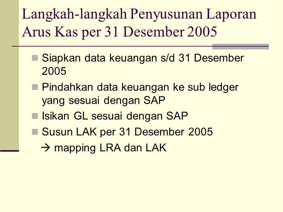 Langkah-langkah Penyusunan Laporan Arus Kas per 31 Desember 2005  Siapkan data keuangan s/d 31 Desember 2005  Pindahkan data keuangan ke sub ledger yang sesuai dengan SAP  Isikan GL sesuai dengan SAP  Susun LAK per 31 Desember 2005  mapping LRA dan LAK