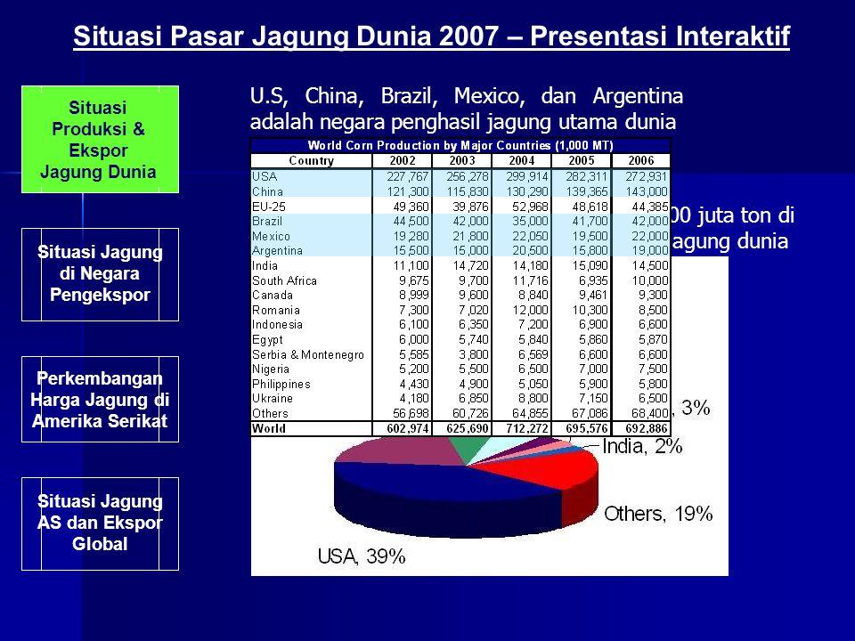 Situasi Produksi & Ekspor Jagung Dunia Situasi Jagung di Negara Pengekspor Perkembangan Harga Jagung di Amerika Serikat Situasi Jagung AS dan Ekspor G