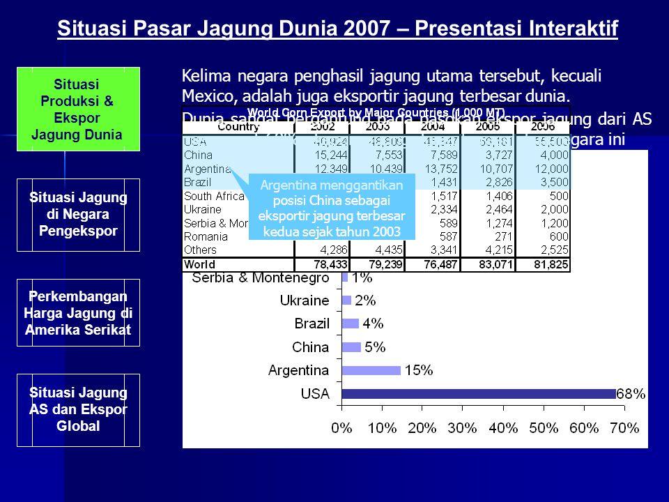 U.S, China, Brazil, Mexico, dan Argentina adalah negara penghasil jagung utama dunia Produksi kelima negara tersebut mencapai 500 juta ton di tahun 20