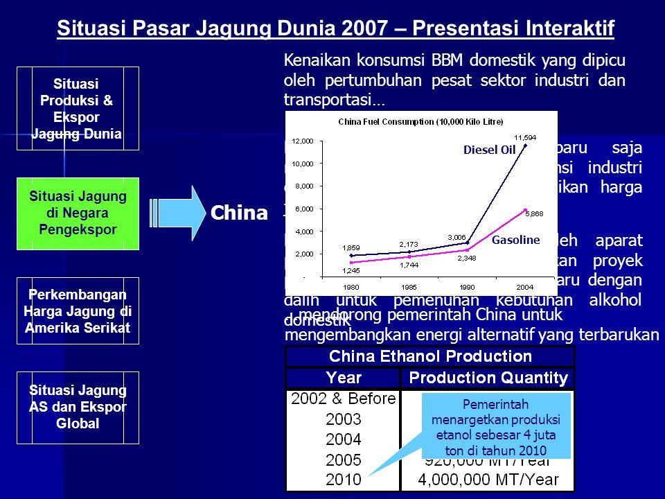 Situasi pasar jagung AS dapat berdampak langsung pada pasar jagung di Indonesia Peran China yang menurun sebagai eksportir jagung utama dunia mengakibatkan Indonesia berpindah ke Argentina untuk memenuhi kebutuhan impor jagung.