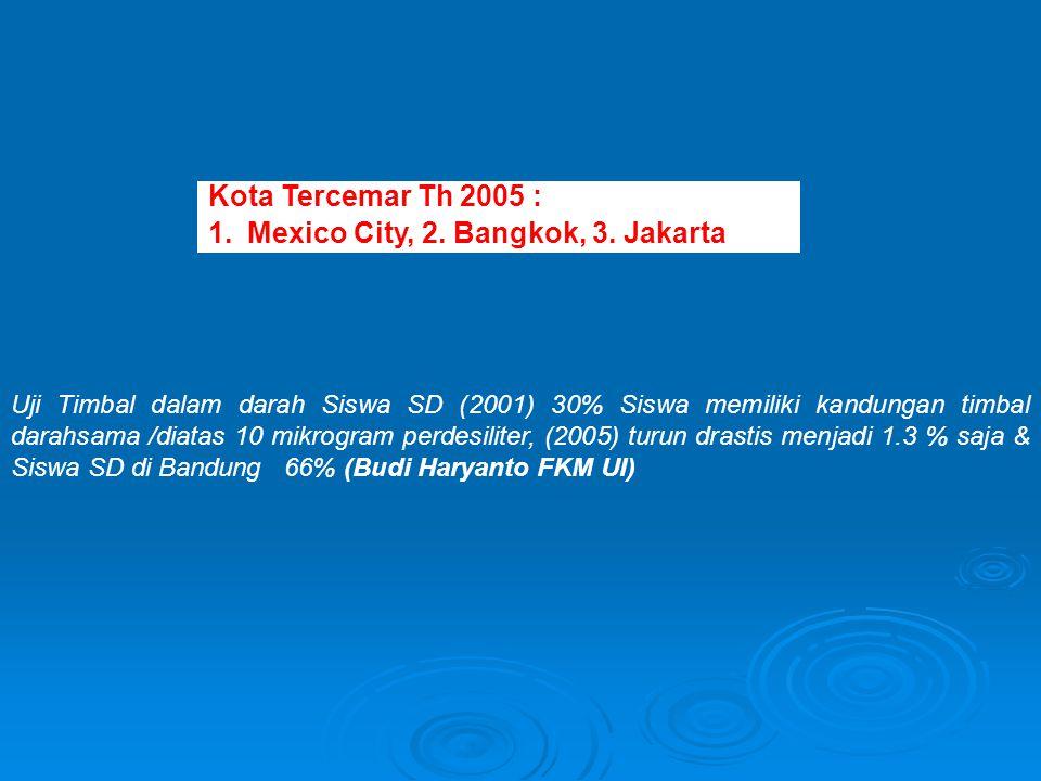 Uji Timbal dalam darah Siswa SD (2001) 30% Siswa memiliki kandungan timbal darahsama /diatas 10 mikrogram perdesiliter, (2005) turun drastis menjadi 1.3 % saja & Siswa SD di Bandung 66% (Budi Haryanto FKM UI) Kota Tercemar Th 2005 : 1.Mexico City, 2.