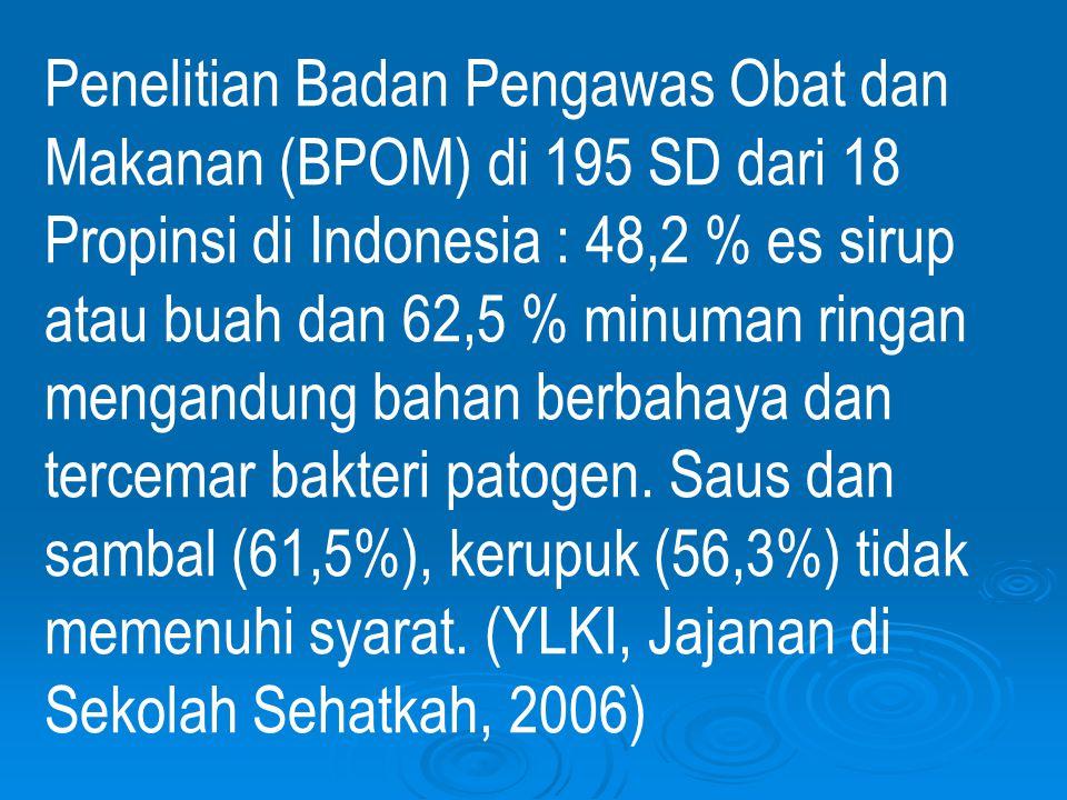 Penelitian Badan Pengawas Obat dan Makanan (BPOM) di 195 SD dari 18 Propinsi di Indonesia : 48,2 % es sirup atau buah dan 62,5 % minuman ringan mengandung bahan berbahaya dan tercemar bakteri patogen.