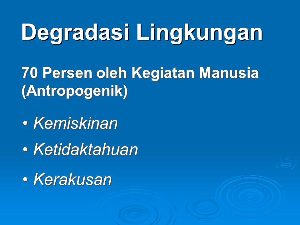 KRISIS DUNIA PEMBABATAN HUTAN YANG MEMBABI BUTA Hutan (sebagai paru-paru dunia) Hutan tropis tinggal 10 % Hutan alam tinggal 30 % Setiap 1 menit 7 ha hutan ditebang (6X lapangan sepak bola) 80 % produk kayu dari illegal logging Rp 8 milyar/hari dirampok dari hutan di Indonesia
