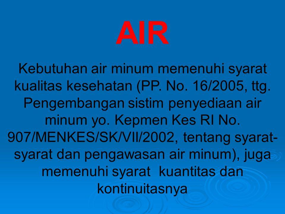 AIR Kebutuhan air minum memenuhi syarat kualitas kesehatan (PP. No. 16/2005, ttg. Pengembangan sistim penyediaan air minum yo. Kepmen Kes RI No. 907/M