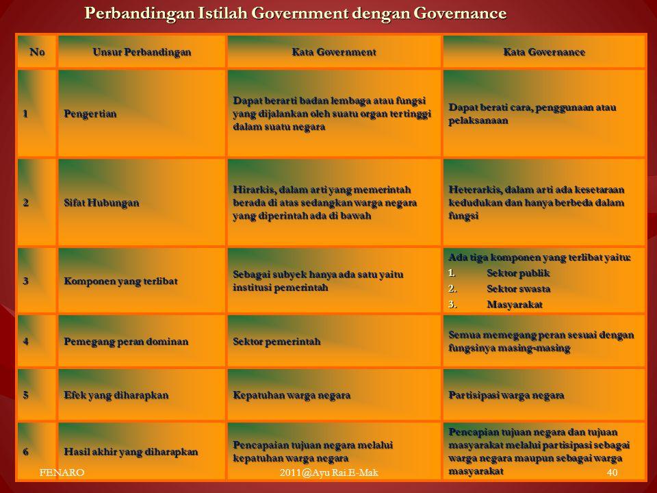 Perbandingan Istilah Government dengan Governance No Unsur Perbandingan Kata Government Kata Governance 1Pengertian Dapat berarti badan lembaga atau f