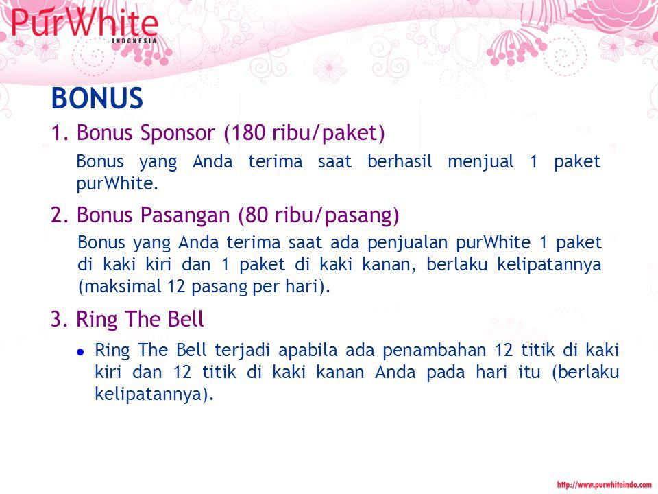 BONUS 1. Bonus Sponsor (180 ribu/paket) Bonus yang Anda terima saat berhasil menjual 1 paket purWhite. 2. Bonus Pasangan (80 ribu/pasang) Bonus yang A