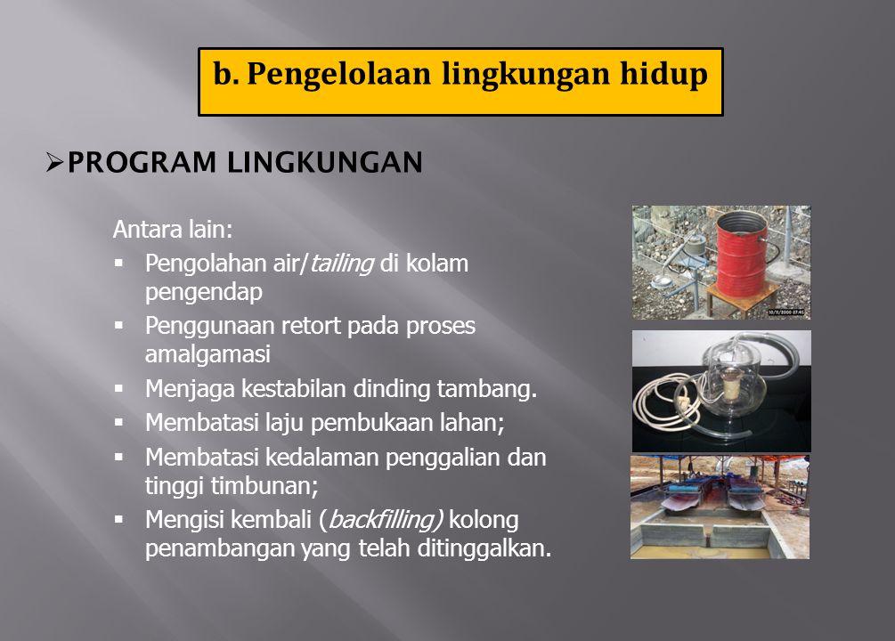  Pemerintah kabupaten/kota sebelum menerbitkan IPR pada wilayah pertambangan rakyat, wajib menyusun rencana reklamasi dan rencana pascatambang untuk setiap wilayah pertambangan rakyat.