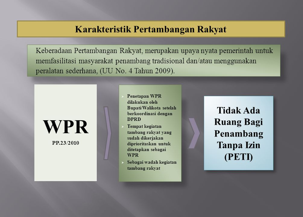 WPR PP.23/2010 Keberadaan Pertambangan Rakyat, merupakan upaya nyata pemerintah untuk memfasilitasi masyarakat penambang tradisional dan/atau mengguna