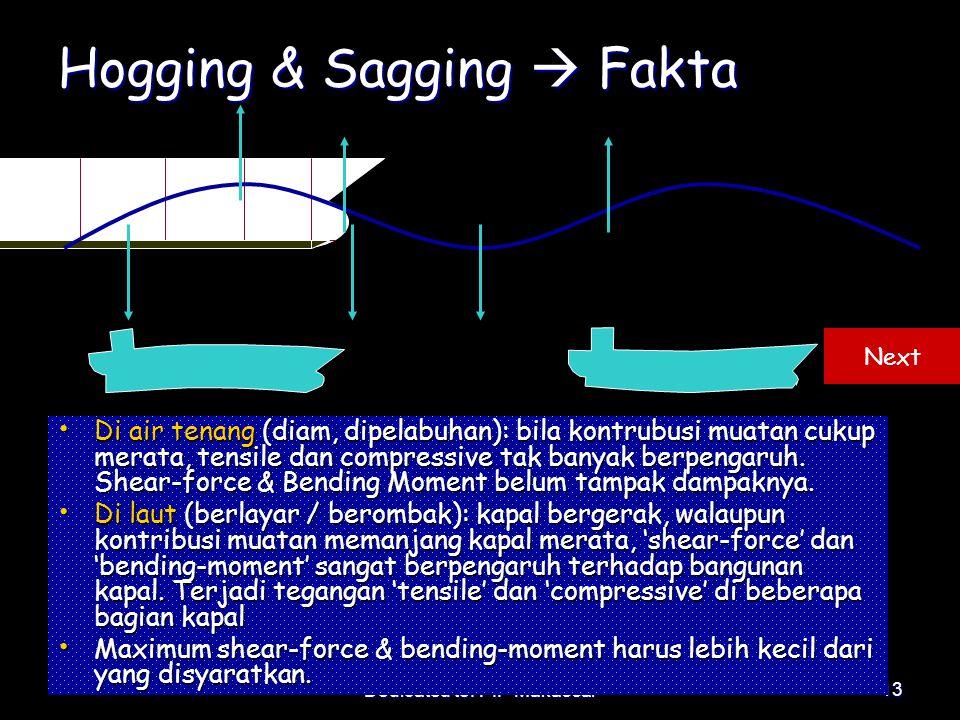 Designed by: Capt. Hadi Supriyono, Sp1, MM Dedicated to: PIP Makassar12 Sagging B BB W Tensile Compressive Sagging Next