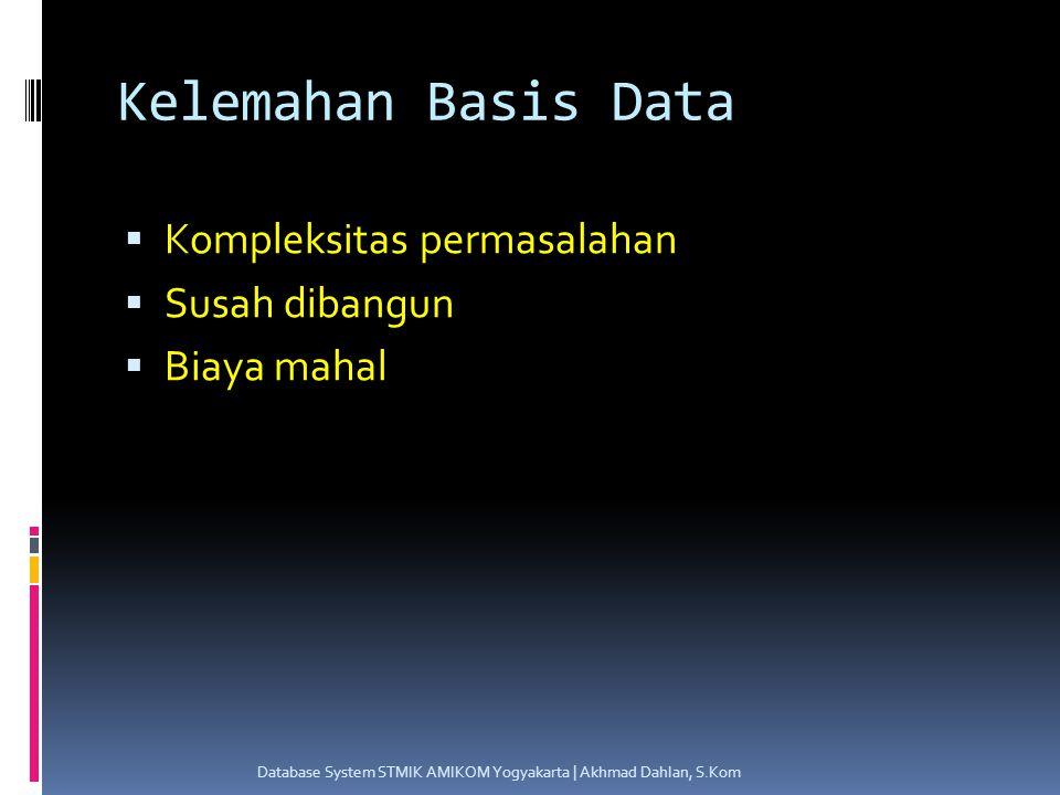 Kelemahan Basis Data  Kompleksitas permasalahan  Susah dibangun  Biaya mahal Database System STMIK AMIKOM Yogyakarta | Akhmad Dahlan, S.Kom