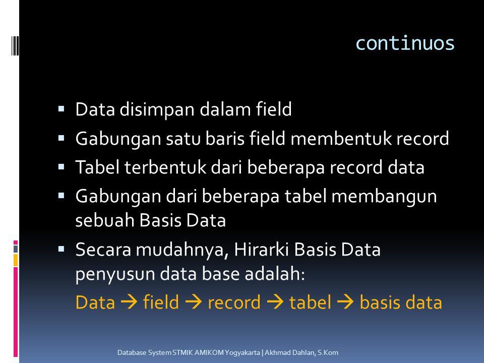 continuos  Data disimpan dalam field  Gabungan satu baris field membentuk record  Tabel terbentuk dari beberapa record data  Gabungan dari beberapa tabel membangun sebuah Basis Data  Secara mudahnya, Hirarki Basis Data penyusun data base adalah: Data  field  record  tabel  basis data Database System STMIK AMIKOM Yogyakarta | Akhmad Dahlan, S.Kom