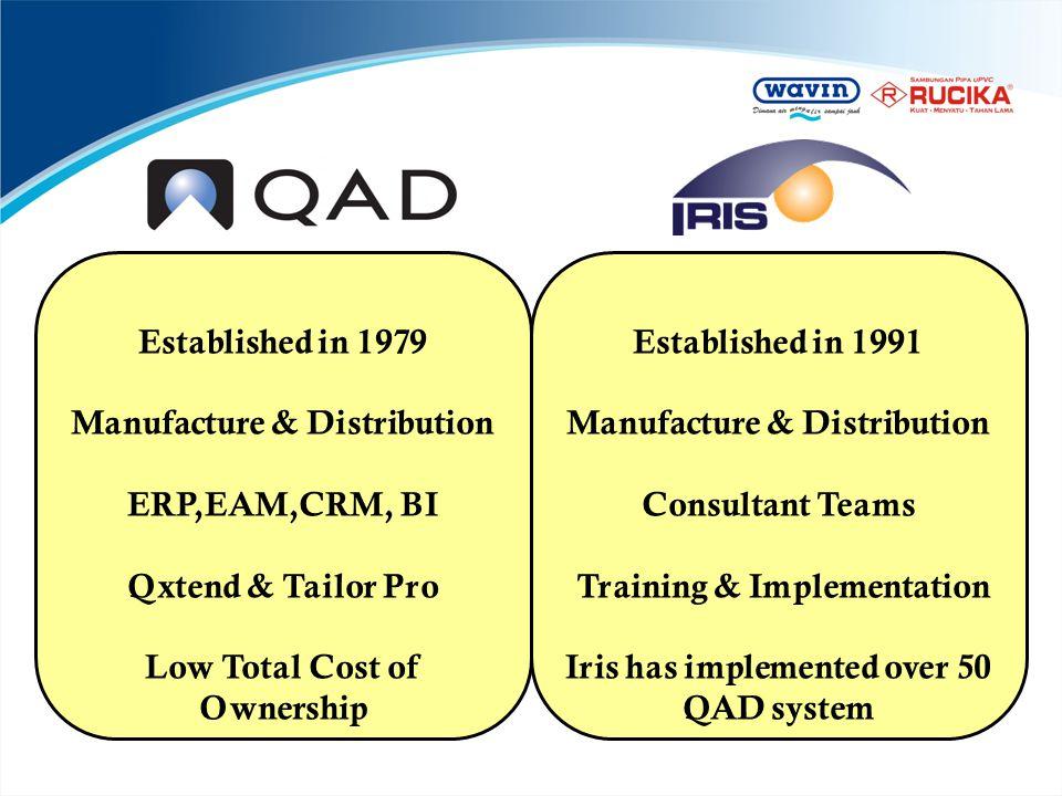 Structure Organization Steering Committee (Management Level) Memberikan arahan sesuai Visi & Misi Perusahaan 3 Orang Core Project Member (Manager / Dept Head) Menentukan Business Process yang baru 10 Orang Key User Member (Operational Level) Memberikan masukan yang berhubungan dengan operasional sehari hari 25 Orang