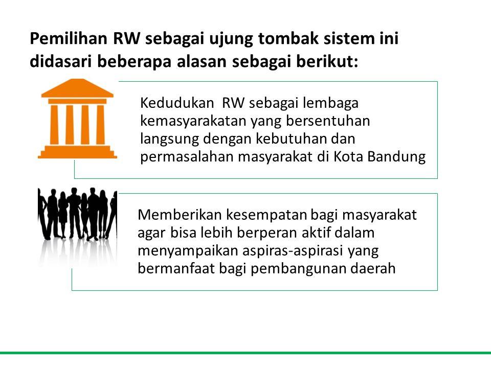 Pemilihan RW sebagai ujung tombak sistem ini didasari beberapa alasan sebagai berikut: Kedudukan RW sebagai lembaga kemasyarakatan yang bersentuhan langsung dengan kebutuhan dan permasalahan masyarakat di Kota Bandung Memberikan kesempatan bagi masyarakat agar bisa lebih berperan aktif dalam menyampaikan aspiras-aspirasi yang bermanfaat bagi pembangunan daerah
