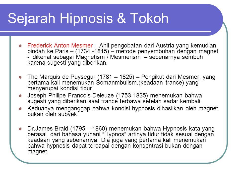 Subconscious Mind 95 %5 % Conscious Mind Hypnotherapy MEMORY HOT BUTTON Depresi STRESS VIRUS