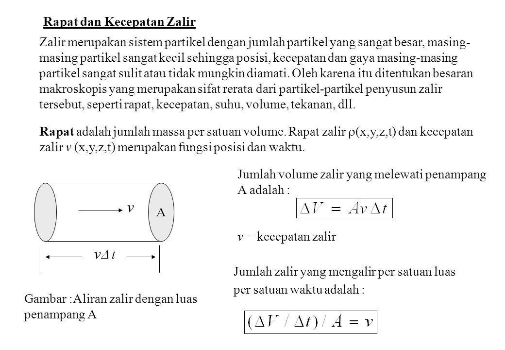 Rapat dan Kecepatan Zalir Zalir merupakan sistem partikel dengan jumlah partikel yang sangat besar, masing- masing partikel sangat kecil sehingga posi