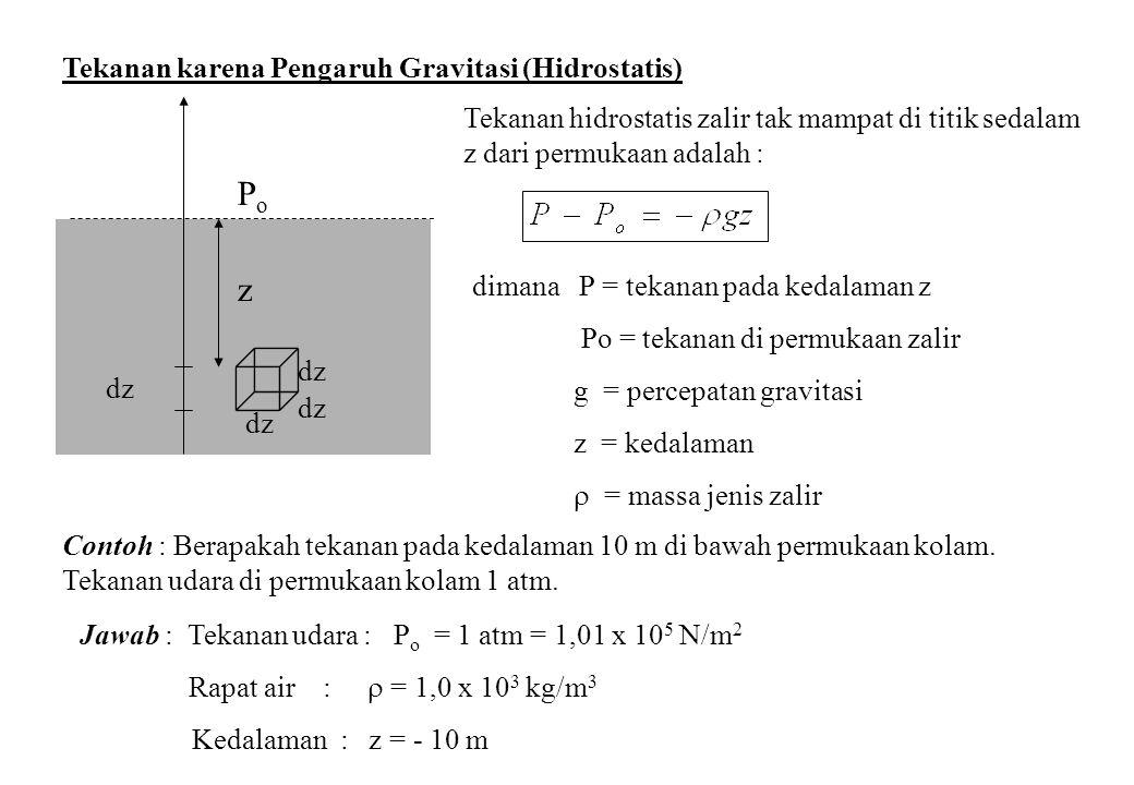 maka : P = P o -  gz = 1,01 x 10 5 - [1,0 x 10 3 x 9,81 x (-10)] = 1,01 x 10 5 + 1,0 x 10 3 x 9,81 x 10 = 1,99 x 10 5 N/m 2 Azas Archimedes Azas ini menyatakan bahwa gaya apung pada benda oleh zalir adalah sama besar dengan bobot zalir yang dipindahkan/didesak oleh benda itu.
