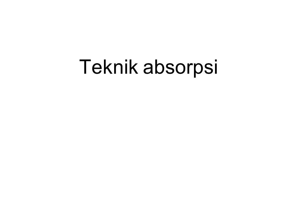 Teknik absorpsi