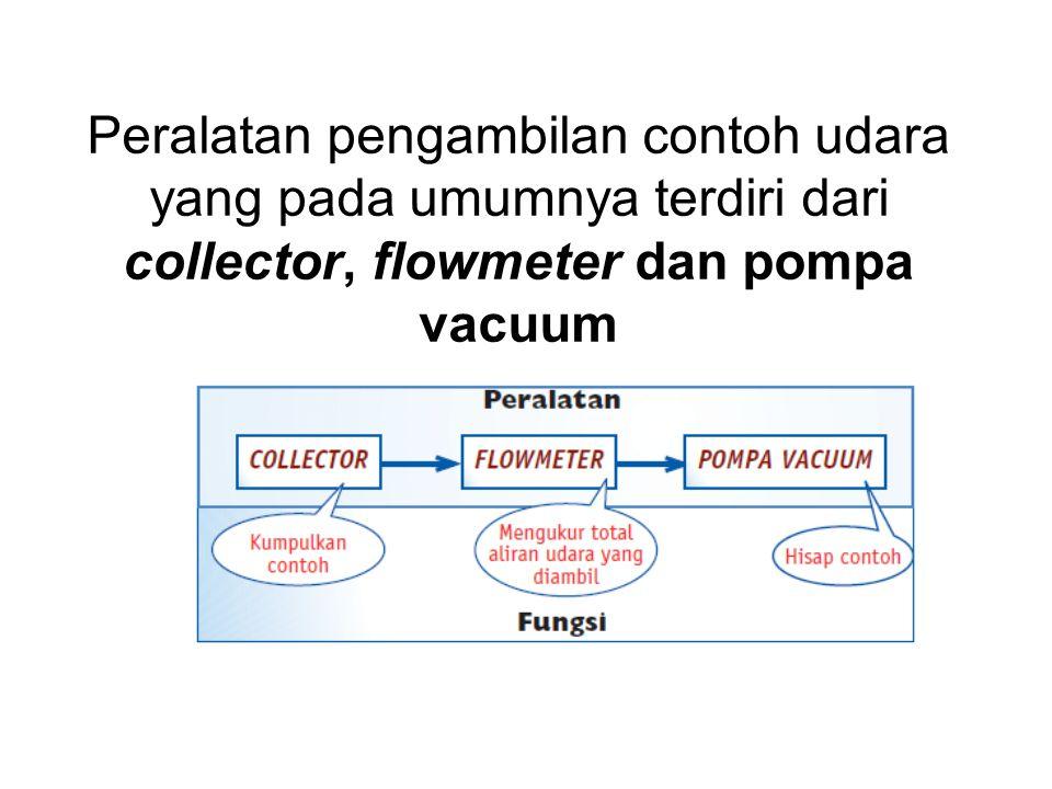 Peralatan pengambilan contoh udara yang pada umumnya terdiri dari collector, flowmeter dan pompa vacuum