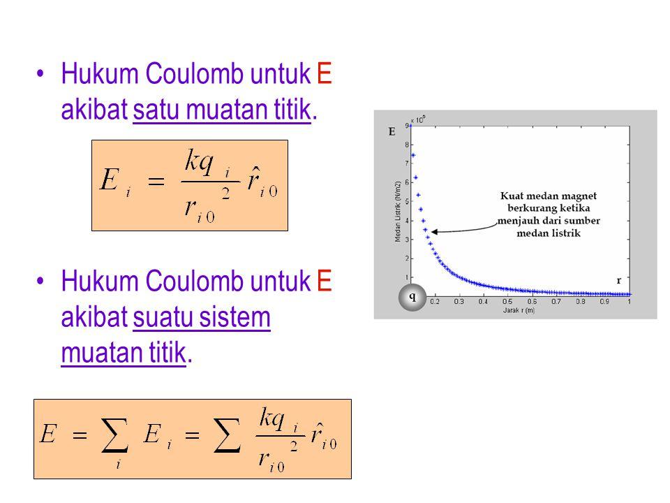 •Hukum Coulomb untuk E akibat satu muatan titik. •Hukum Coulomb untuk E akibat suatu sistem muatan titik.
