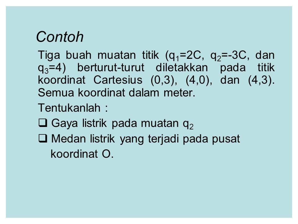 Contoh Tiga buah muatan titik (q 1 =2C, q 2 =-3C, dan q 3 =4) berturut-turut diletakkan pada titik koordinat Cartesius (0,3), (4,0), dan (4,3). Semua