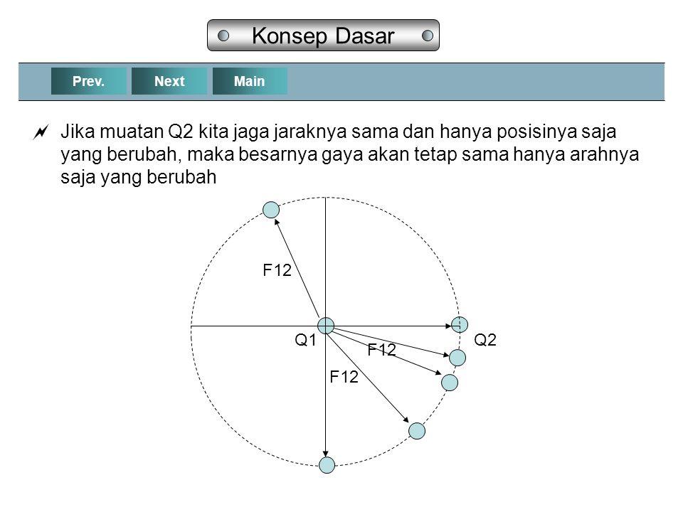 NextPrev.Main Konsep Dasar  Jika muatan Q2 kita jaga jaraknya sama dan hanya posisinya saja yang berubah, maka besarnya gaya akan tetap sama hanya ar