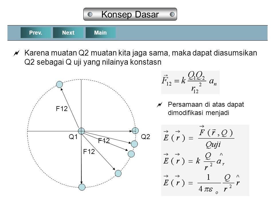 NextPrev.Main Konsep Dasar  Karena muatan Q2 muatan kita jaga sama, maka dapat diasumsikan Q2 sebagai Q uji yang nilainya konstasn Q1Q2 F12  Persama