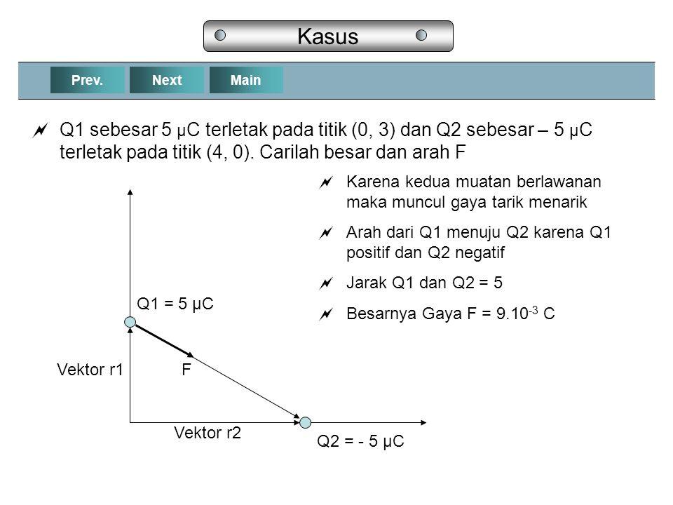 NextPrev.Main Kasus  Q1 sebesar 5 µ C terletak pada titik (0, 3) dan Q2 sebesar – 5 µ C terletak pada titik (4, 0). Carilah besar dan arah F Q1 = 5 µ